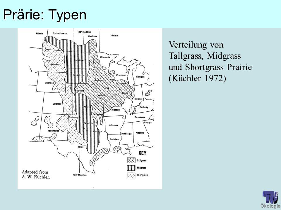 Ökologie Prärie: Typen Verteilung von Tallgrass, Midgrass und Shortgrass Prairie (Küchler 1972)