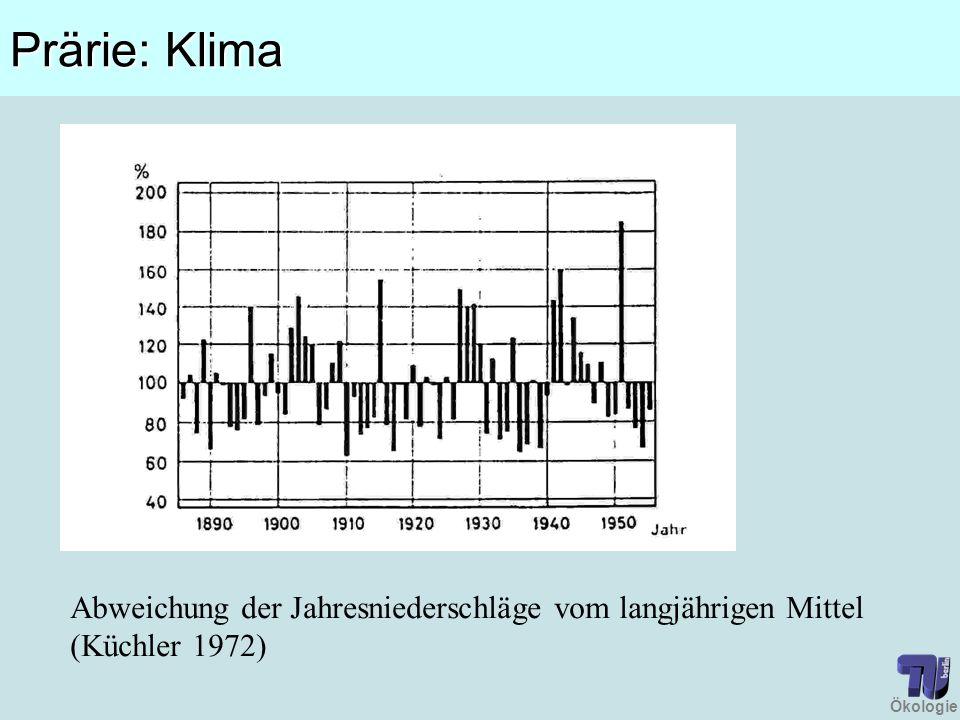 Ökologie Prärie: Klima Abweichung der Jahresniederschläge vom langjährigen Mittel (Küchler 1972)