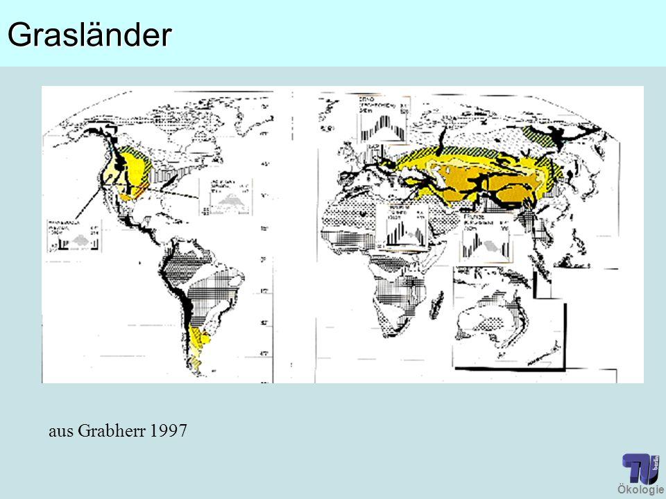 ÖkologieGrasländer aus Grabherr 1997
