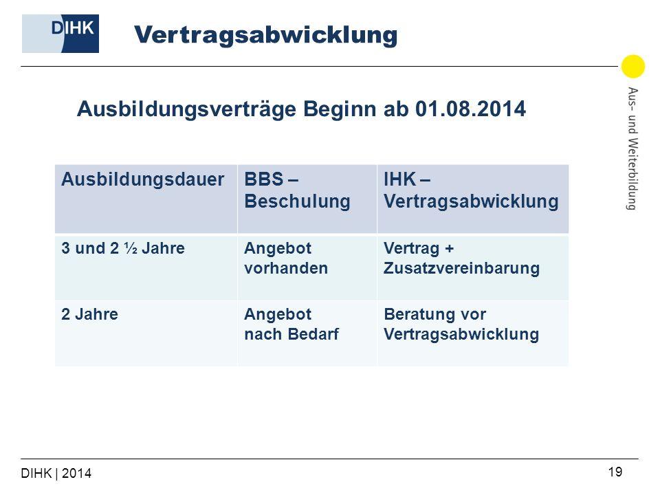 DIHK | 2014 19 Vertragsabwicklung Ausbildungsverträge Beginn ab 01.08.2014 AusbildungsdauerBBS – Beschulung IHK – Vertragsabwicklung 3 und 2 ½ JahreAn