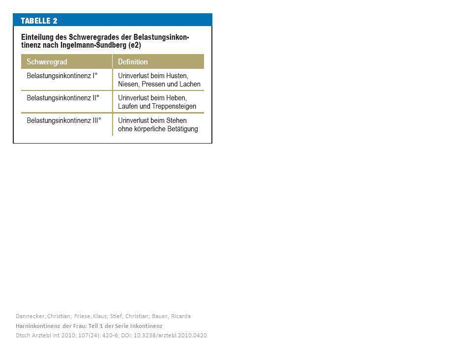 Dannecker, Christian; Friese, Klaus; Stief, Christian; Bauer, Ricarda Harninkontinenz der Frau: Teil 1 der Serie Inkontinenz Dtsch Arztebl Int 2010; 107(24): 420-6; DOI: 10.3238/arztebl.2010.0420