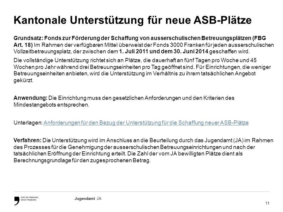 11 Jugendamt JA Kantonale Unterstützung für neue ASB-Plätze Grundsatz: Fonds zur Förderung der Schaffung von ausserschulischen Betreuungsplätzen (FBG Art.