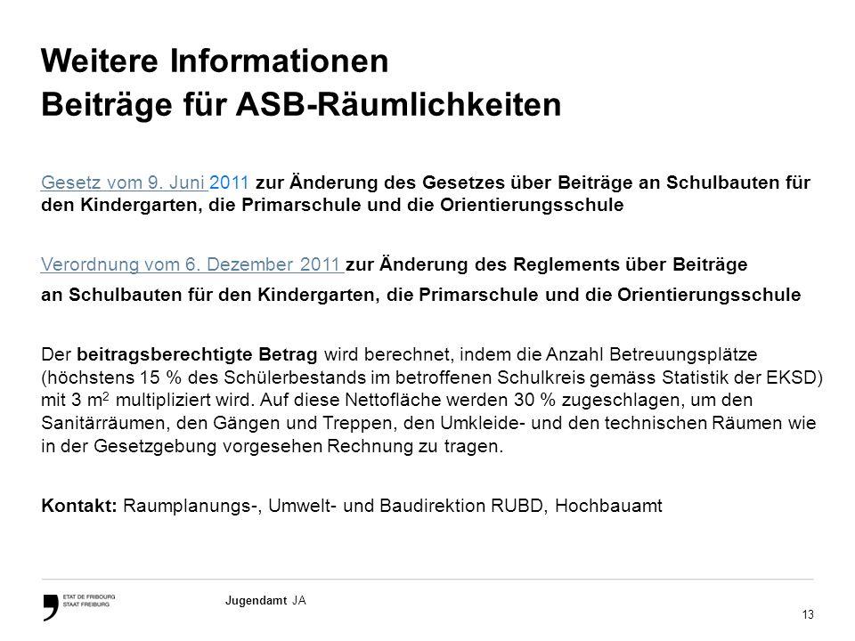13 Jugendamt JA Weitere Informationen Beiträge für ASB-Räumlichkeiten Gesetz vom 9.