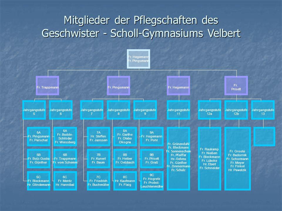 Mitglieder der Pflegschaften des Geschwister - Scholl-Gymnasiums Velbert Fr. Hegemann Fr. Pingsmann Fr. Trappmann Jahrgangsstufe 5 Jahrgangsstufe 8 Ja
