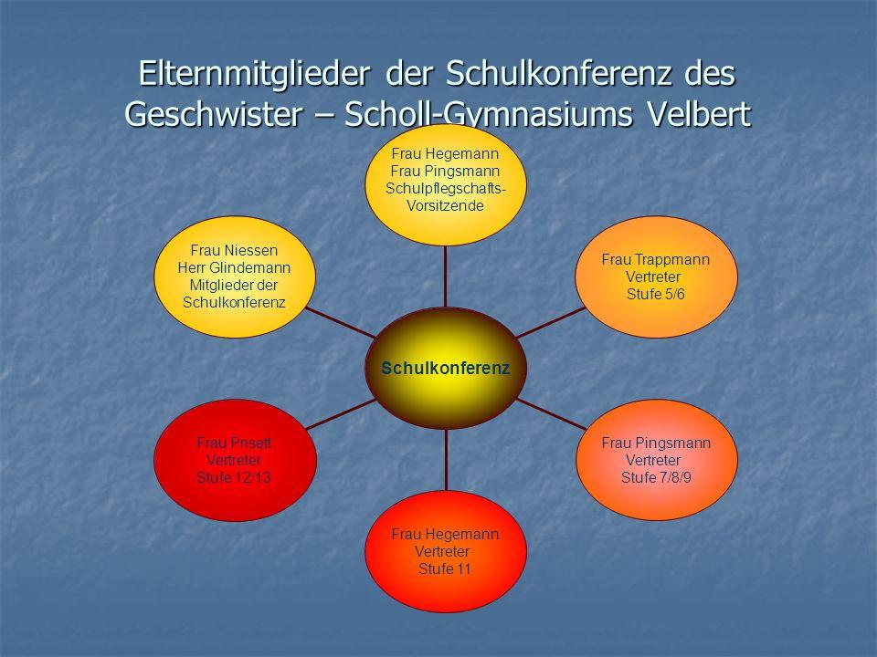 Elternmitglieder der Schulkonferenz des Geschwister – Scholl-Gymnasiums Velbert Frau Niessen Herr Glindemann Mitglieder der Schulkonferenz Frau Priset