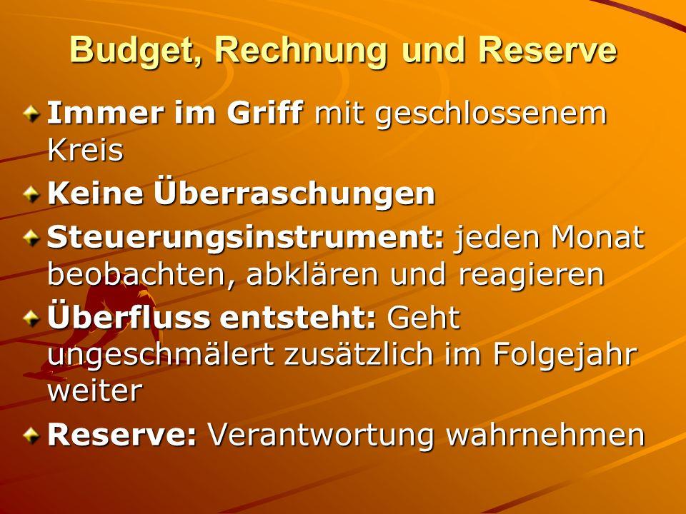 Budget, Rechnung und Reserve Immer im Griff mit geschlossenem Kreis Keine Überraschungen Steuerungsinstrument: jeden Monat beobachten, abklären und re