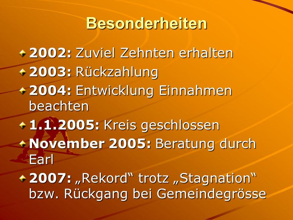 Besonderheiten 2002: Zuviel Zehnten erhalten 2003: Rückzahlung 2004: Entwicklung Einnahmen beachten 1.1.2005: Kreis geschlossen November 2005: Beratung durch Earl 2007: Rekord trotz Stagnation bzw.