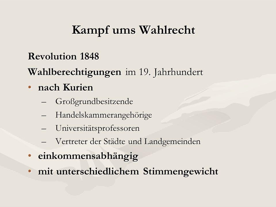 Kampf ums Wahlrecht Revolution 1848 Wahlberechtigungen im 19. Jahrhundert nach Kuriennach Kurien –Großgrundbesitzende –Handelskammerangehörige –Univer