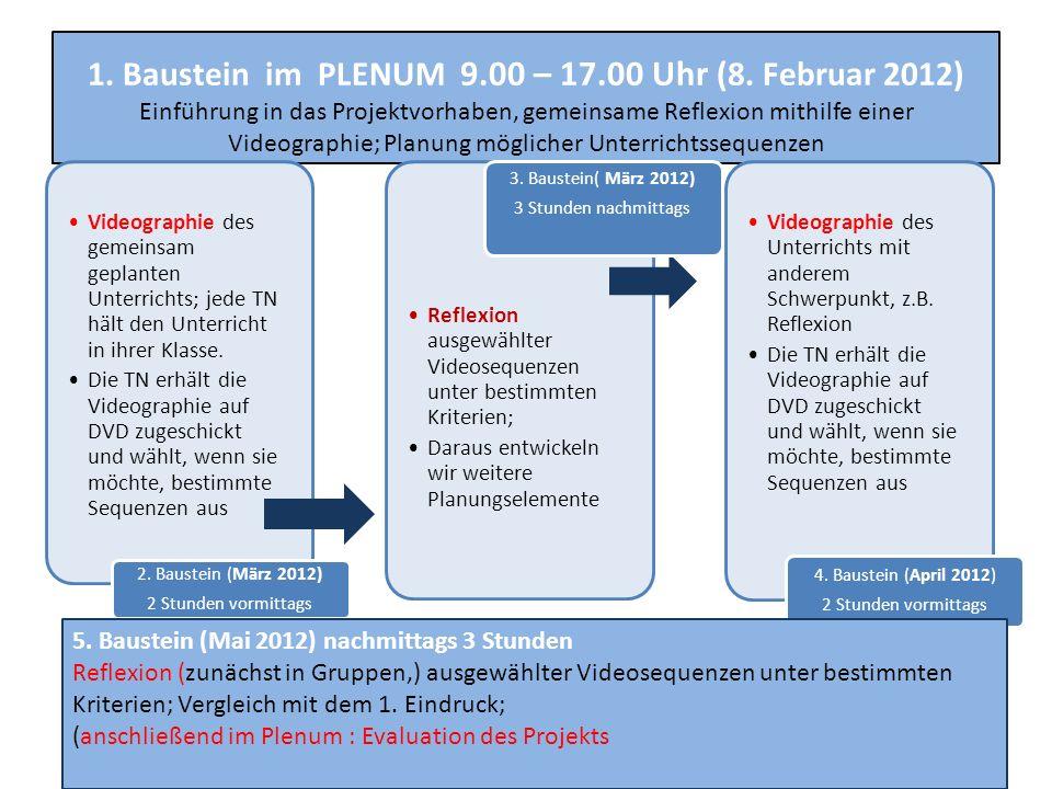 1.Baustein im PLENUM 9.00 – 17.00 Uhr (8.