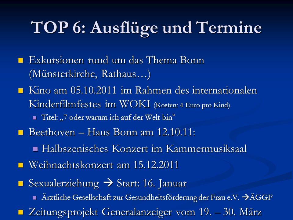 TOP 6: Ausflüge und Termine Exkursionen rund um das Thema Bonn (Münsterkirche, Rathaus…) Exkursionen rund um das Thema Bonn (Münsterkirche, Rathaus…) Kino am 05.10.2011 im Rahmen des internationalen Kinderfilmfestes im WOKI (Kosten: 4 Euro pro Kind) Kino am 05.10.2011 im Rahmen des internationalen Kinderfilmfestes im WOKI (Kosten: 4 Euro pro Kind) Titel: 7 oder warum ich auf der Welt bin Titel: 7 oder warum ich auf der Welt bin Beethoven – Haus Bonn am 12.10.11: Beethoven – Haus Bonn am 12.10.11: Halbszenisches Konzert im Kammermusiksaal Halbszenisches Konzert im Kammermusiksaal Weihnachtskonzert am 15.12.2011 Weihnachtskonzert am 15.12.2011 Sexualerziehung Start: 16.