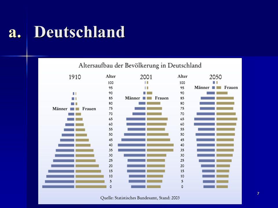 7 a.Deutschland