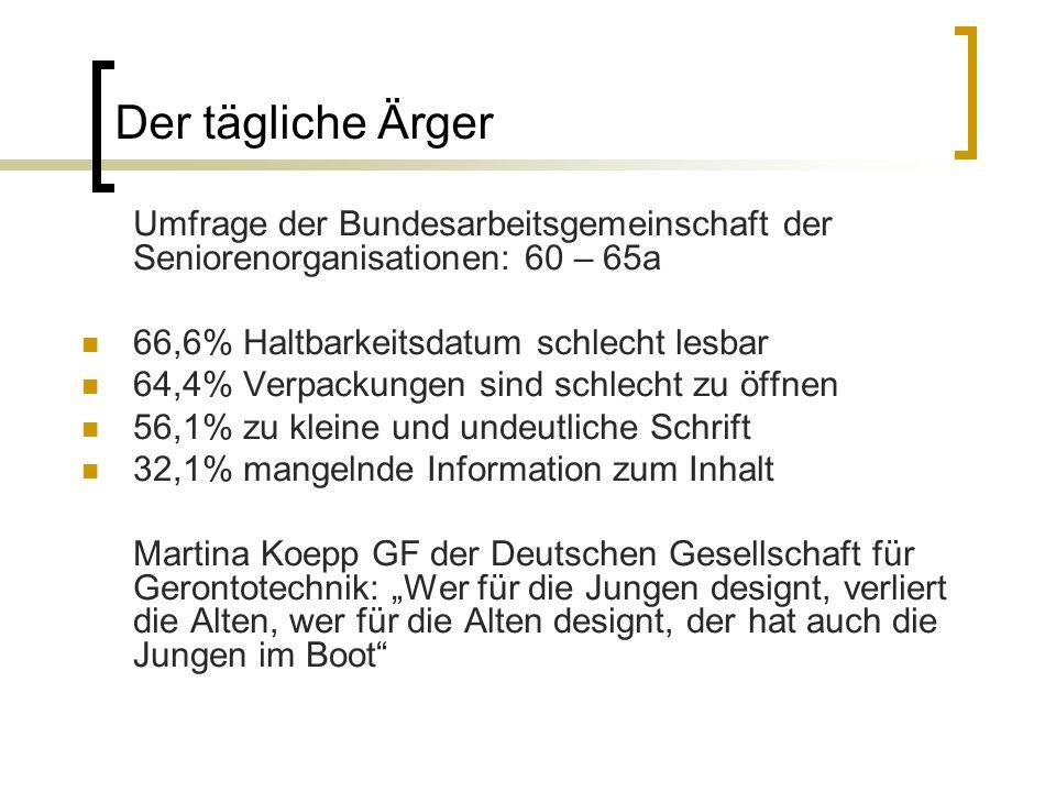 Der tägliche Ärger Umfrage der Bundesarbeitsgemeinschaft der Seniorenorganisationen: 60 – 65a 66,6% Haltbarkeitsdatum schlecht lesbar 64,4% Verpackung