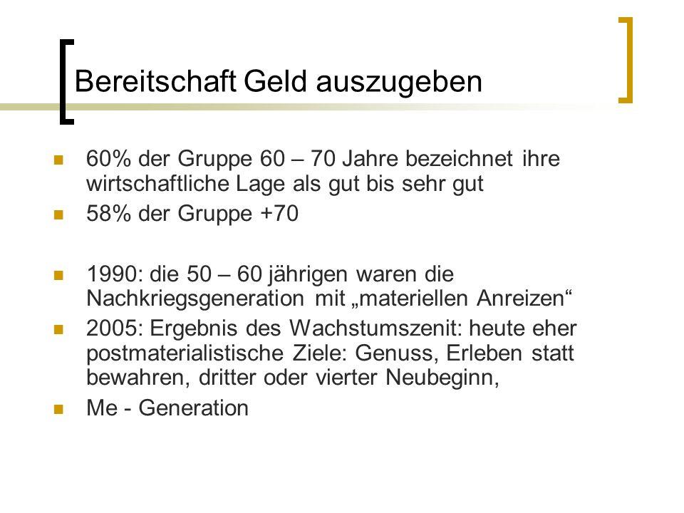 Bereitschaft Geld auszugeben 60% der Gruppe 60 – 70 Jahre bezeichnet ihre wirtschaftliche Lage als gut bis sehr gut 58% der Gruppe +70 1990: die 50 –