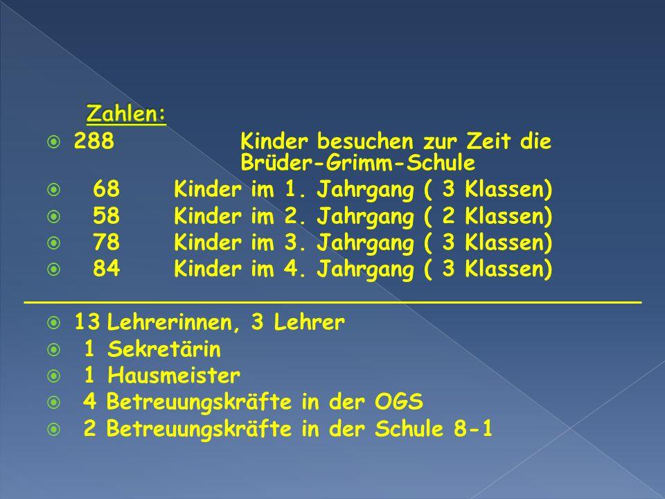 288Kinder besuchen zur Zeit die Brüder-Grimm-Schule 68 Kinder im 1. Jahrgang ( 3 Klassen) 58Kinder im 2. Jahrgang ( 2 Klassen) 78Kinder im 3. Jahrgang