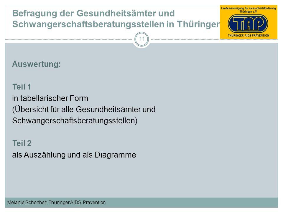 Melanie Schönheit, Thüringer AIDS-Prävention Befragung der Gesundheitsämter und Schwangerschaftsberatungsstellen in Thüringen 11 Auswertung: Teil 1 in