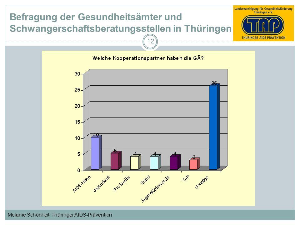 Melanie Schönheit, Thüringer AIDS-Prävention 12 Befragung der Gesundheitsämter und Schwangerschaftsberatungsstellen in Thüringen