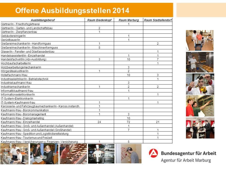 Offene Ausbildungsstellen 2014 AusbildungsberufRaum BiedenkopfRaum MarburgRaum Stadtallendorf Gärtner/in - Friedhofsgärtnerei 1 Gärtner/in - Garten- u