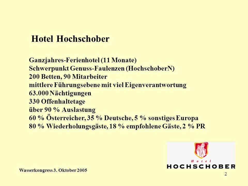 2 Hotel Hochschober Ganzjahres-Ferienhotel (11 Monate) Schwerpunkt Genuss-Faulenzen (HochschoberN) 200 Betten, 90 Mitarbeiter mittlere Führungsebene mit viel Eigenverantwortung 63.000 Nächtigungen 330 Offenhaltetage über 90 % Auslastung 60 % Österreicher, 35 % Deutsche, 5 % sonstiges Europa 80 % Wiederholungsgäste, 18 % empfohlene Gäste, 2 % PR Wasserkongress 3.