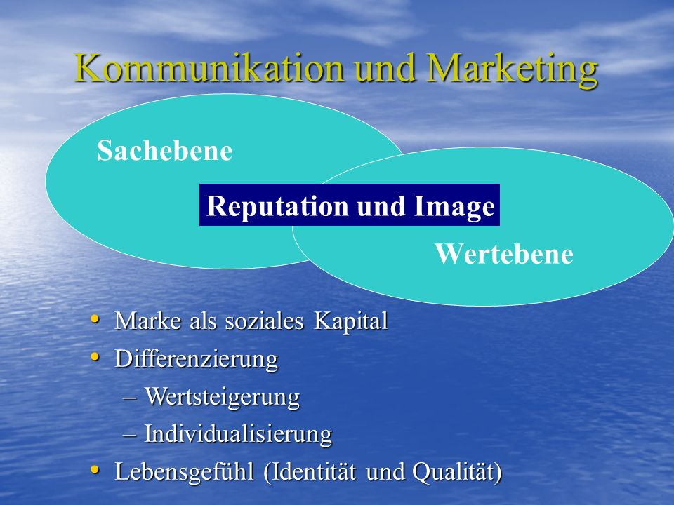 Kommunikation und Marketing Marke als soziales Kapital Marke als soziales Kapital Differenzierung Differenzierung –Wertsteigerung –Individualisierung
