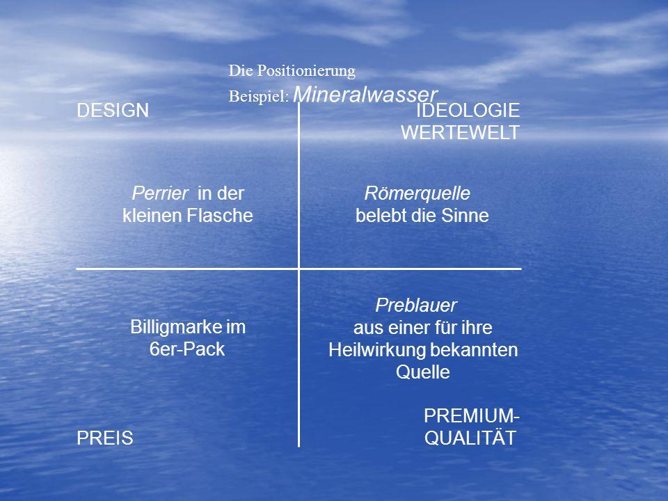 Quelle: Karmasin, Helene: Produkte als Botschaften. Ueberreuter Verlag, Wien, 1998, S. 217 DESIGNIDEOLOGIE WERTEWELT Die Positionierung Beispiel: Mine