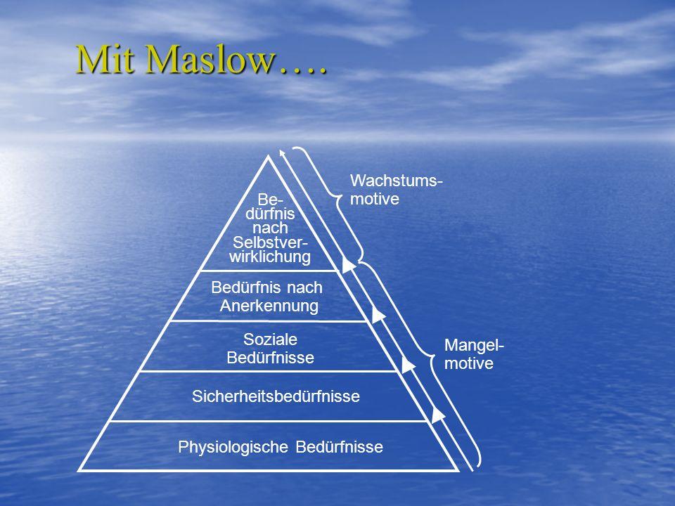 Mit Maslow…. Wachstums- motive Mangel- motive Be- dürfnis nach Selbstver- wirklichung Bedürfnis nach Anerkennung Soziale Bedürfnisse Sicherheitsbedürf