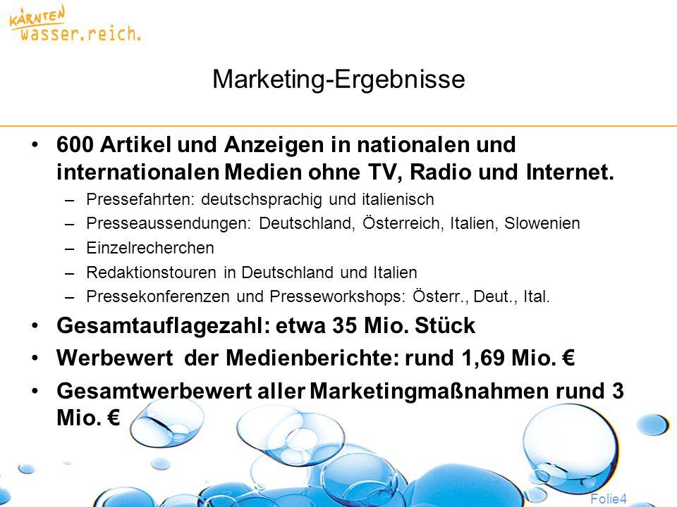 Folie4 Marketing-Ergebnisse 600 Artikel und Anzeigen in nationalen und internationalen Medien ohne TV, Radio und Internet.
