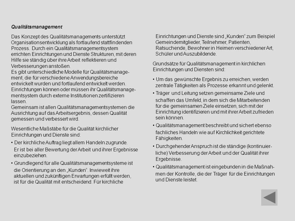 Qualitätsmanagement Das Konzept des Qualitätsmanagements unterstützt Organisationsentwicklung als fortlaufend stattfindenden Prozess.