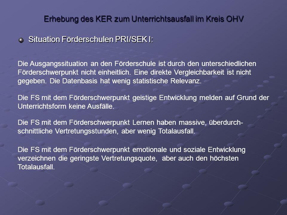 Erhebung des KER zum Unterrichtsausfall im Kreis OHV Situation Förderschulen PRI/SEK I: Die Ausgangssituation an den Förderschule ist durch den unters
