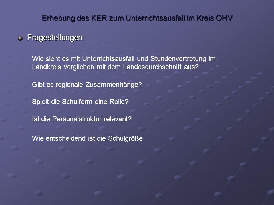 Erhebung des KER zum Unterrichtsausfall im Kreis OHV Fragestellungen: Ist die Personalstruktur relevant.