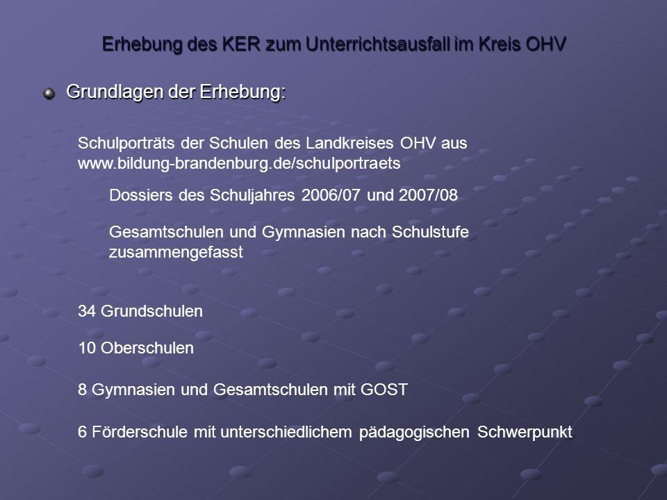Erhebung des KER zum Unterrichtsausfall im Kreis OHV Fragestellungen: Dimension der Vertretungsreserve.