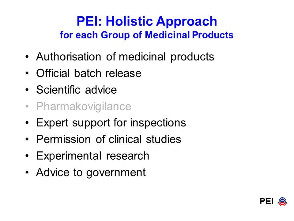PEI Research Grants