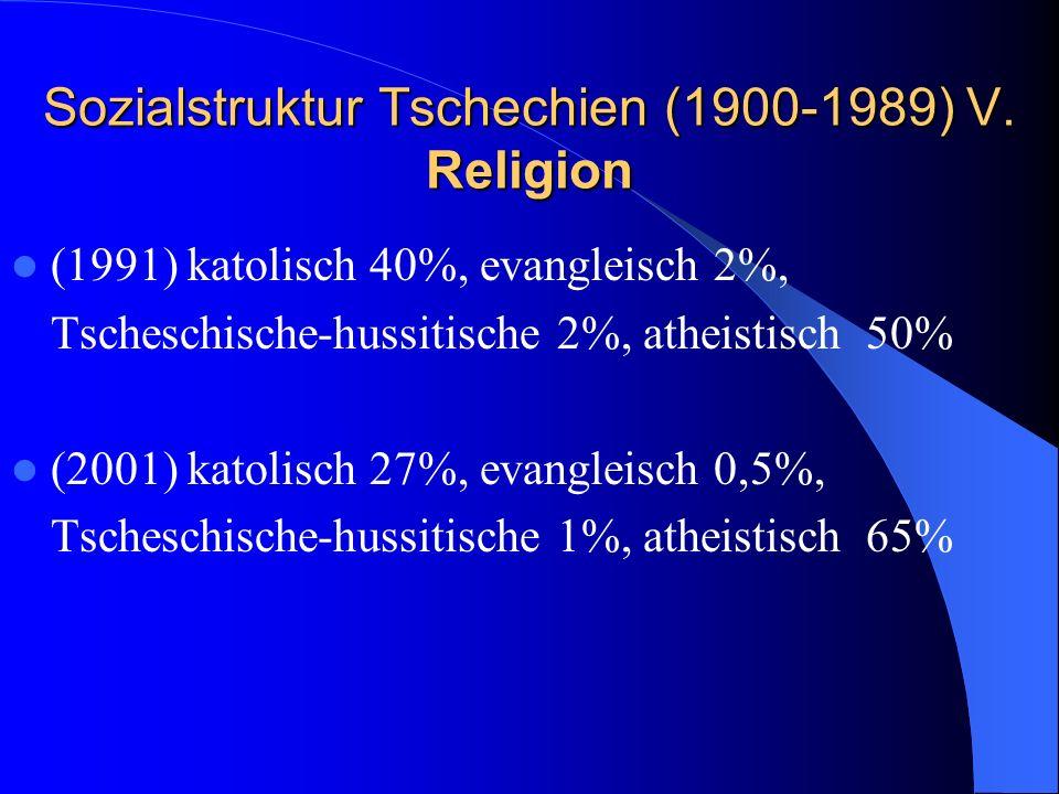 Sozialstruktur Tschechien (1900-1989) V. Religion (1991) katolisch 40%, evangleisch 2%, Tscheschische-hussitische 2%, atheistisch 50% (2001) katolisch