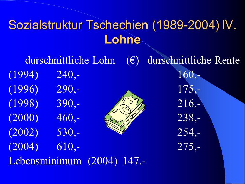 Sozialstruktur Tschechien (1989-2004) IV. Lohne durschnittliche Lohn () durschnittliche Rente (1994) 240,- 160,- (1996) 290,- 175,- (1998) 390,- 216,-