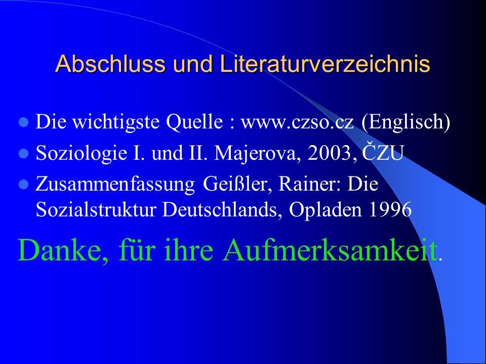 Abschluss und Literaturverzeichnis Die wichtigste Quelle : www.czso.cz (Englisch) Soziologie I. und II. Majerova, 2003, ČZU Zusammenfassung Geißler, R