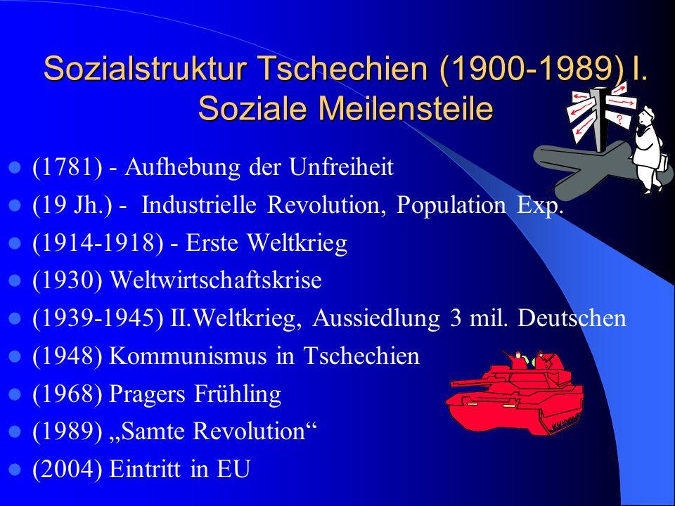 Sozialstruktur Tschechien (1900-1989) I. Soziale Meilensteile (1781) - Aufhebung der Unfreiheit (19 Jh.) - Industrielle Revolution, Population Exp. (1
