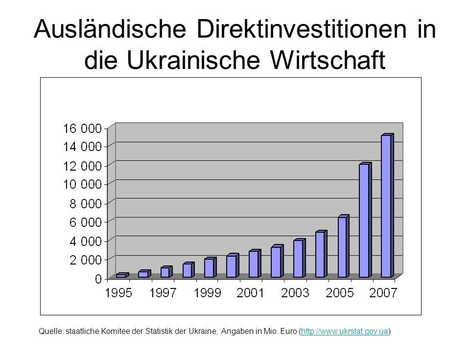 Ausländische Direktinvestitionen in die Ukrainische Wirtschaft Quelle: staatliche Komitee der Statistik der Ukraine, Angaben in Mio. Euro (http://www.