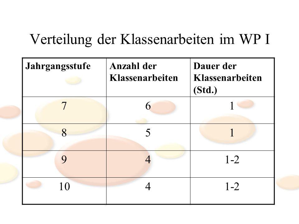 Verteilung der Klassenarbeiten im WP I JahrgangsstufeAnzahl der Klassenarbeiten Dauer der Klassenarbeiten (Std.) 761 851 941-2 1041-2