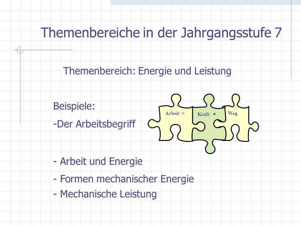 Beispiele: -Der Arbeitsbegriff - Arbeit und Energie - Formen mechanischer Energie - Mechanische Leistung Themenbereiche in der Jahrgangsstufe 7 Themen