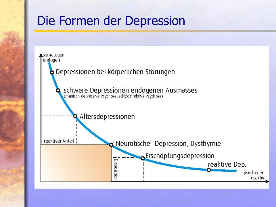Die Formen der Depression