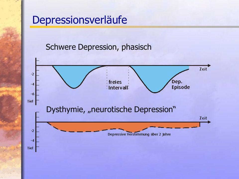 Depressionsverläufe Schwere Depression, phasisch Dysthymie, neurotische Depression