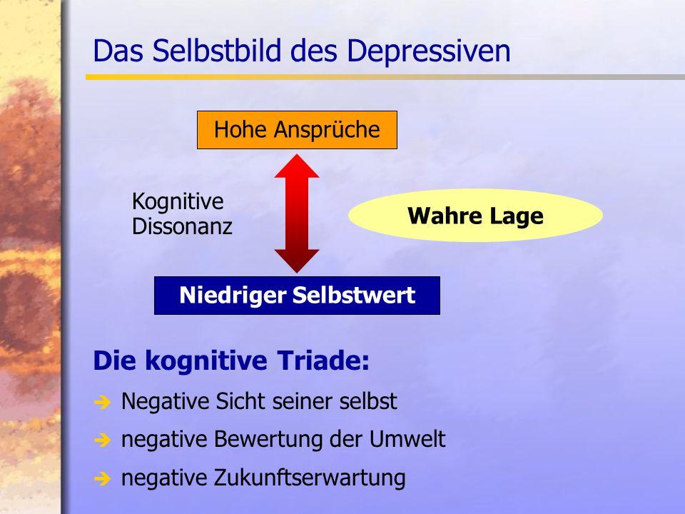 Das Selbstbild des Depressiven Die kognitive Triade: Negative Sicht seiner selbst negative Bewertung der Umwelt negative Zukunftserwartung Hohe Ansprüche Niedriger Selbstwert Kognitive Dissonanz Wahre Lage