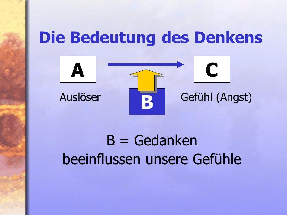 Die Bedeutung des Denkens A B = Gedanken beeinflussen unsere Gefühle B Auslöser C Gefühl (Angst)