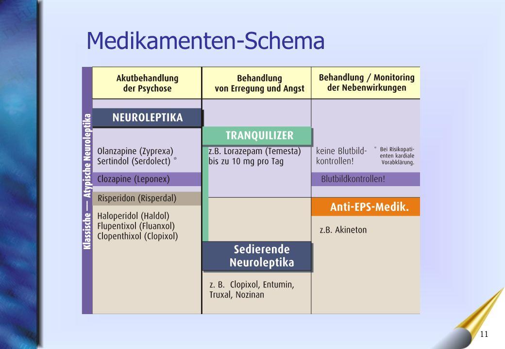 11 Medikamenten-Schema