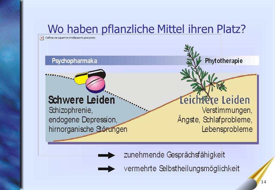 14 Wo haben pflanzliche Mittel ihren Platz?