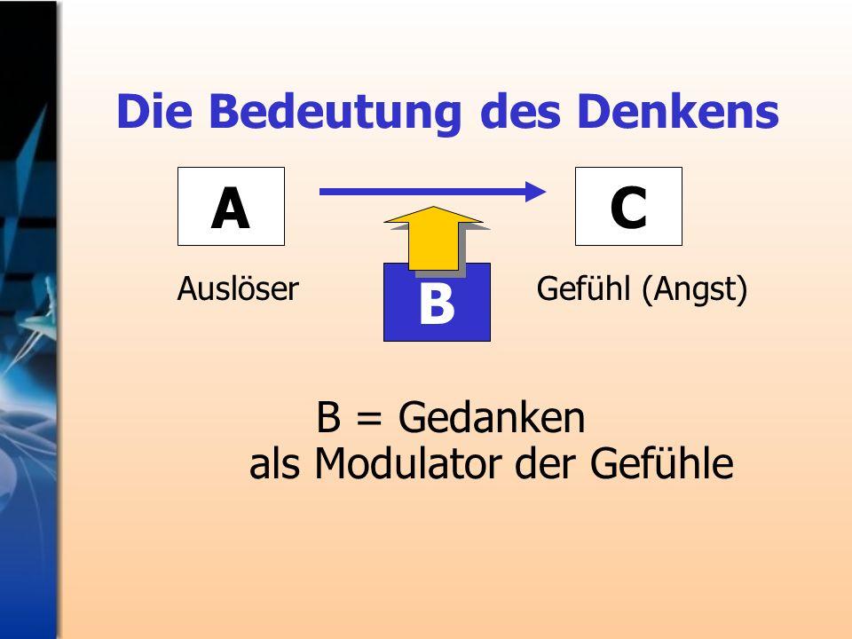Die Bedeutung des Denkens B = Gedanken als Modulator der Gefühle AC B AuslöserGefühl (Angst)