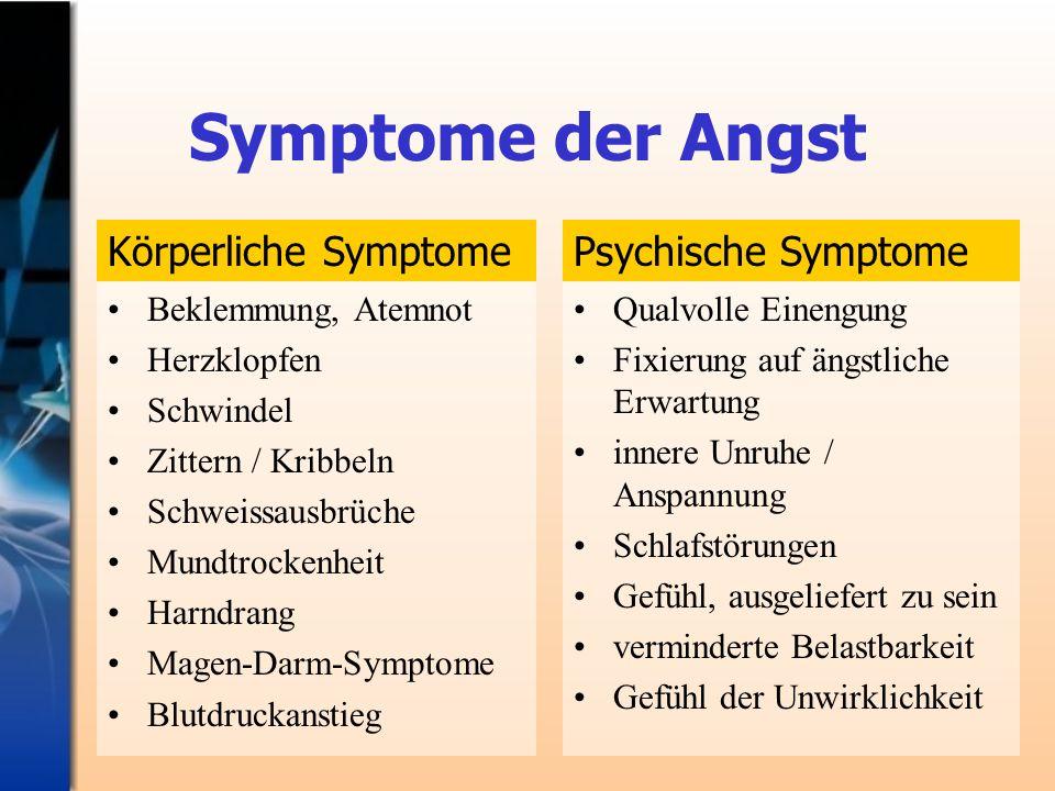 Symptome der Angst Beklemmung, Atemnot Herzklopfen Schwindel Zittern / Kribbeln Schweissausbrüche Mundtrockenheit Harndrang Magen-Darm-Symptome Blutdruckanstieg Körperliche Symptome Qualvolle Einengung Fixierung auf ängstliche Erwartung innere Unruhe / Anspannung Schlafstörungen Gefühl, ausgeliefert zu sein verminderte Belastbarkeit Gefühl der Unwirklichkeit Psychische Symptome
