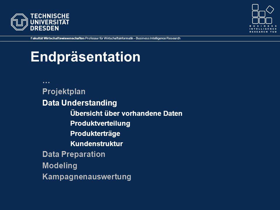 Fakultät Wirtschaftswissenschaften Professur für Wirtschaftsinformatik – Business Intelligence Research Endpräsentation … Projektplan Data Understandi