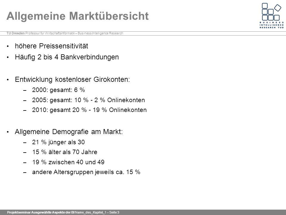 TU Dresden Professur für Wirtschaftsinformatik – Business Intelligence Research Projektseminar Ausgewählte Aspekte der BI Name_des_Kapitel_1 – Seite 3