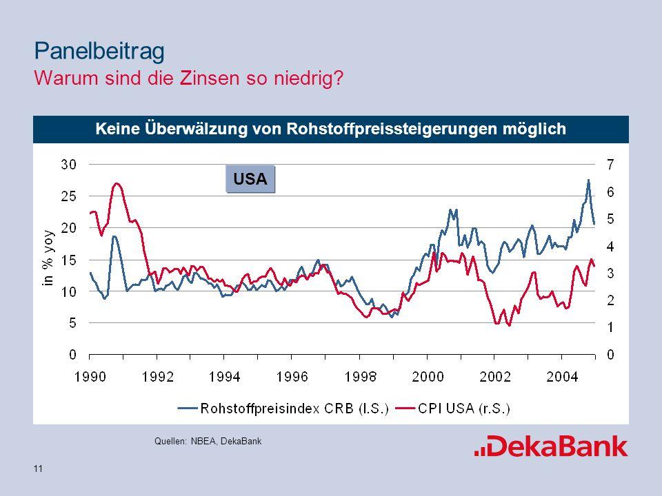11 Keine Überwälzung von Rohstoffpreissteigerungen möglich USA Quellen: NBEA, DekaBank Panelbeitrag Warum sind die Zinsen so niedrig