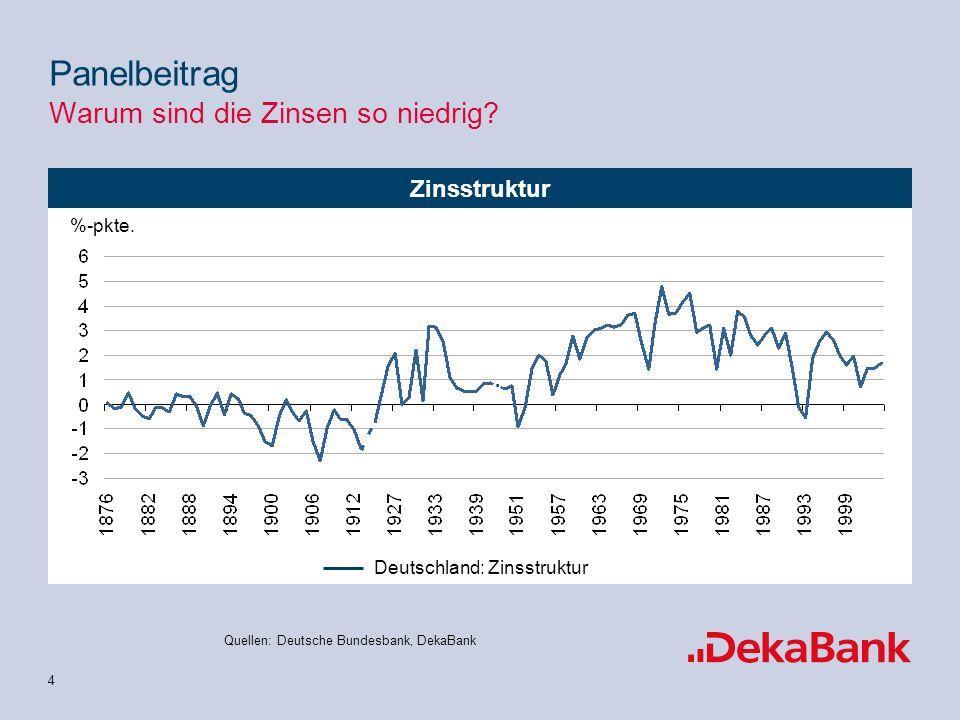 4 Zinsstruktur Quellen: Deutsche Bundesbank, DekaBank Panelbeitrag Warum sind die Zinsen so niedrig.